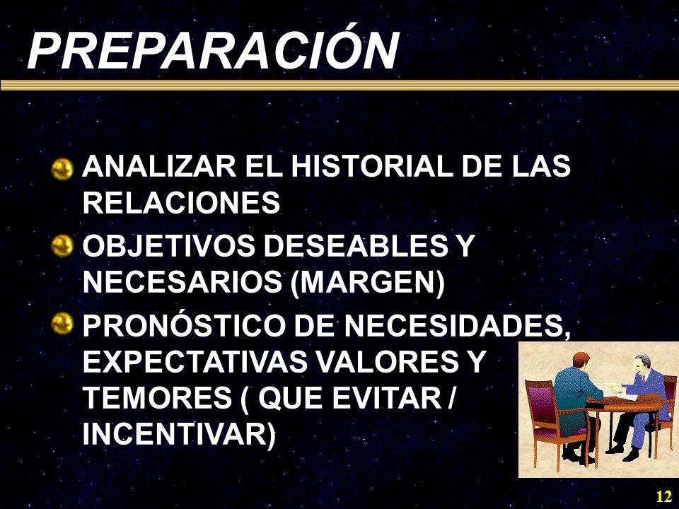 PREPARACIÓN ANALIZAR EL HISTORIAL DE LAS RELACIONES