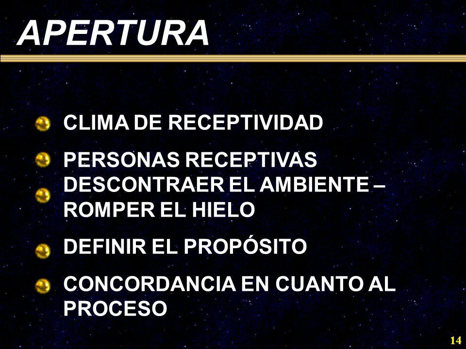 APERTURA CLIMA DE RECEPTIVIDAD