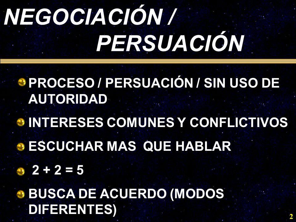 NEGOCIACIÓN / PERSUACIÓN PROCESO / PERSUACIÓN / SIN USO DE AUTORIDAD