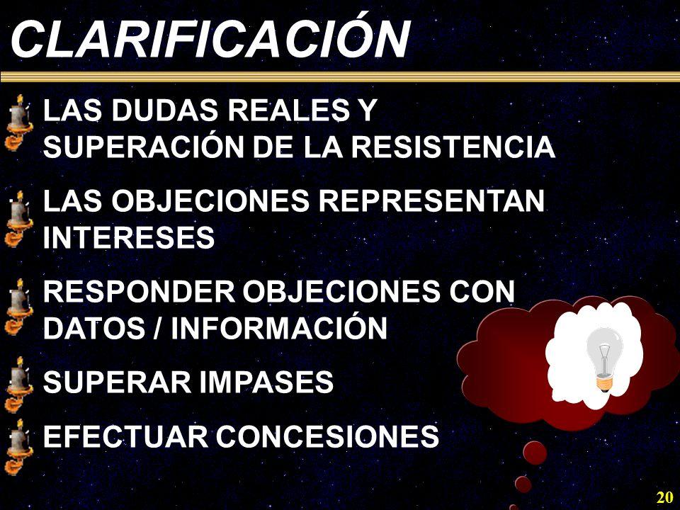 CLARIFICACIÓN LAS DUDAS REALES Y SUPERACIÓN DE LA RESISTENCIA