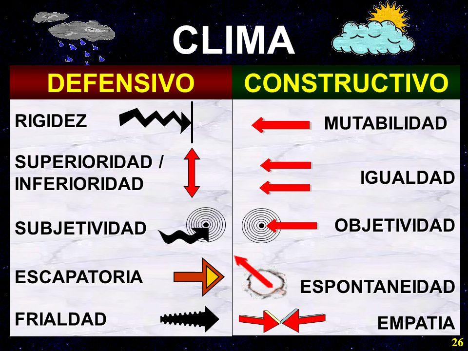 CLIMA DEFENSIVO CONSTRUCTIVO RIGIDEZ MUTABILIDAD