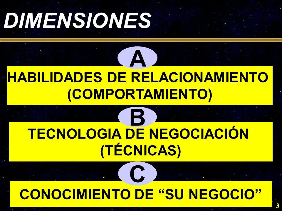 A B C DIMENSIONES HABILIDADES DE RELACIONAMIENTO (COMPORTAMIENTO)