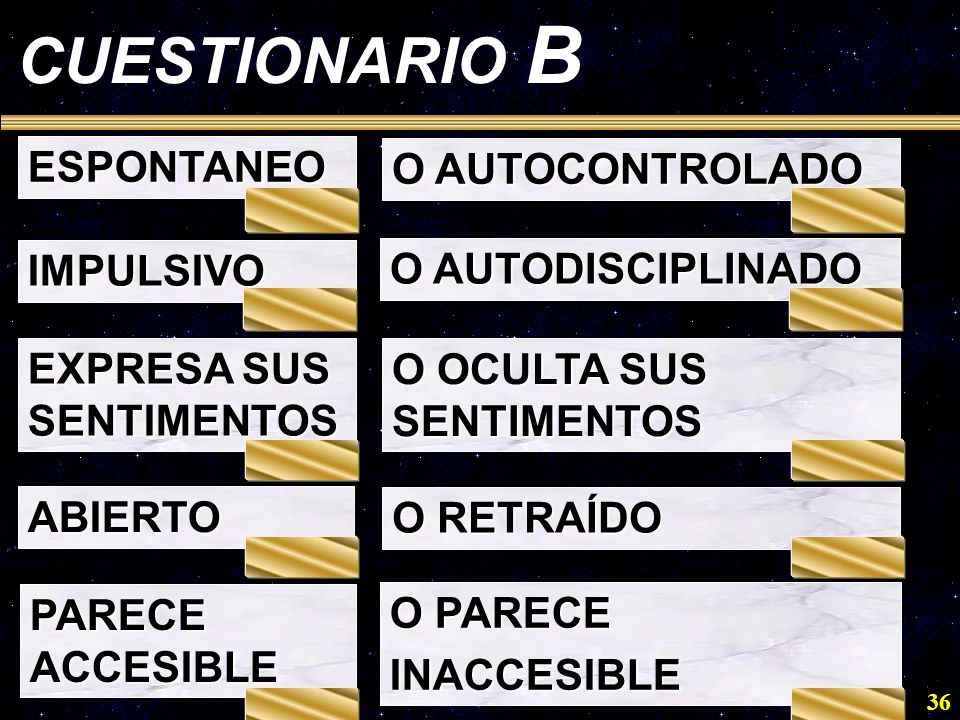 CUESTIONARIO B ESPONTANEO O AUTOCONTROLADO IMPULSIVO