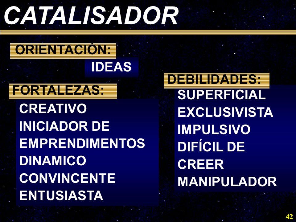 CATALISADOR ORIENTACIÓN: IDEAS DEBILIDADES: FORTALEZAS: SUPERFICIAL