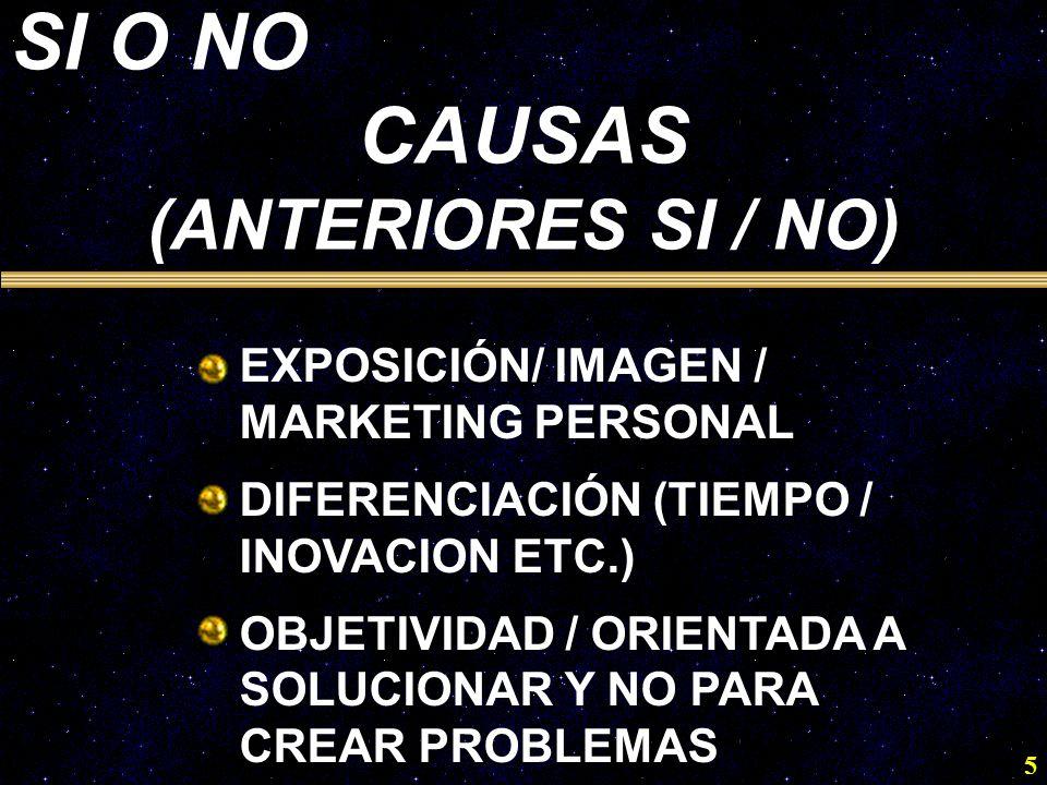 SI O NO CAUSAS (ANTERIORES SI / NO)