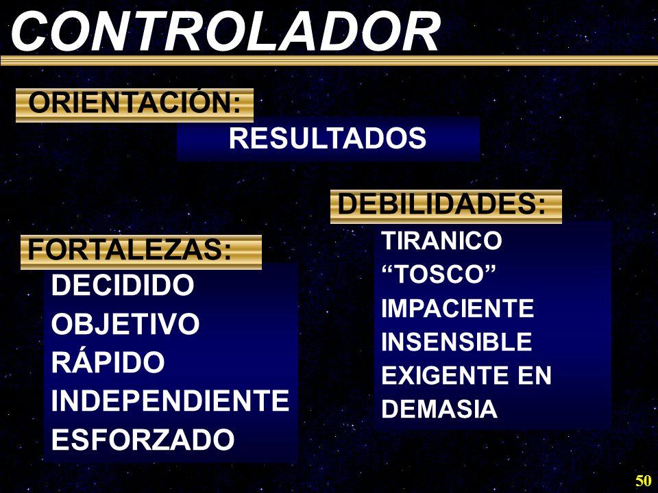 CONTROLADOR ORIENTACIÓN: RESULTADOS DEBILIDADES: FORTALEZAS: DECIDIDO