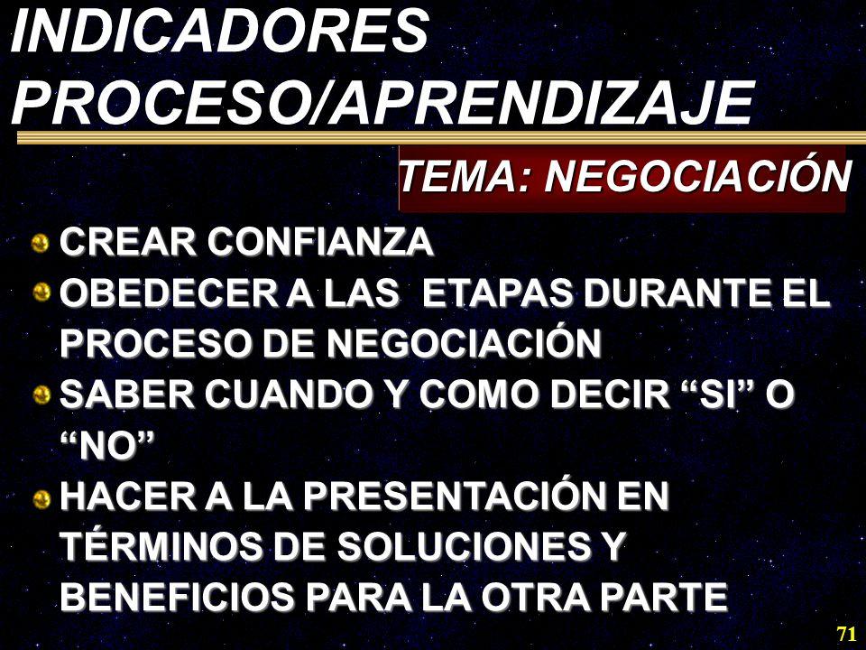 INDICADORES PROCESO/APRENDIZAJE TEMA: NEGOCIACIÓN CREAR CONFIANZA