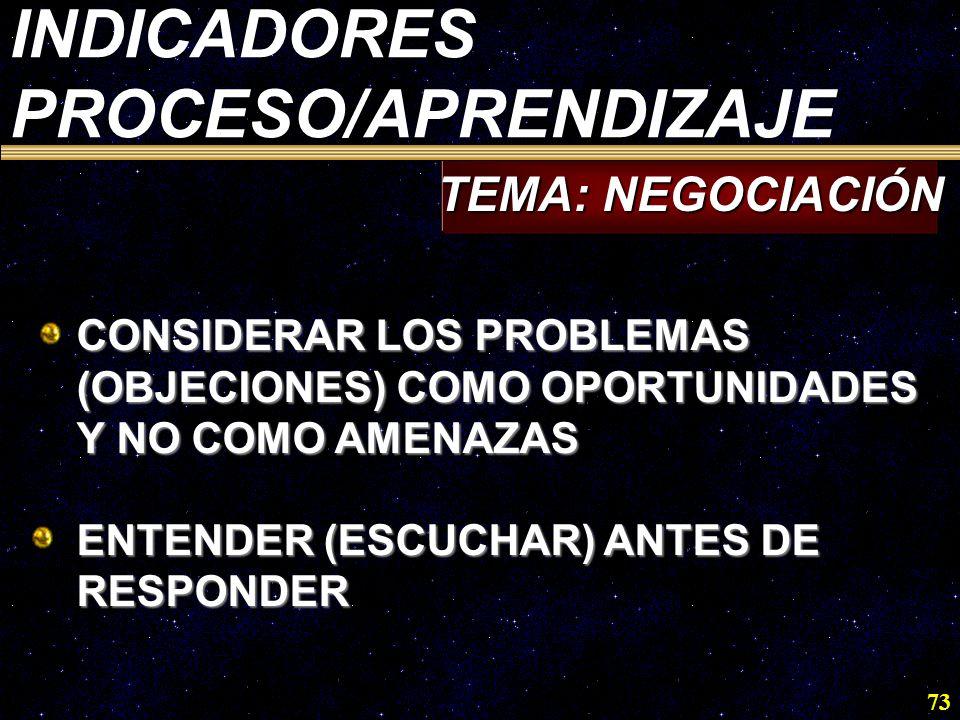 INDICADORES PROCESO/APRENDIZAJE TEMA: NEGOCIACIÓN