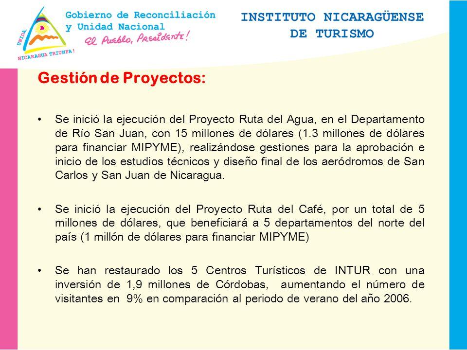 Gestión de Proyectos: