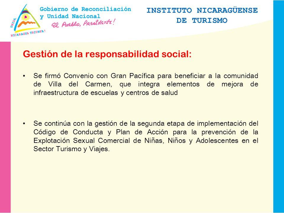 Gestión de la responsabilidad social:
