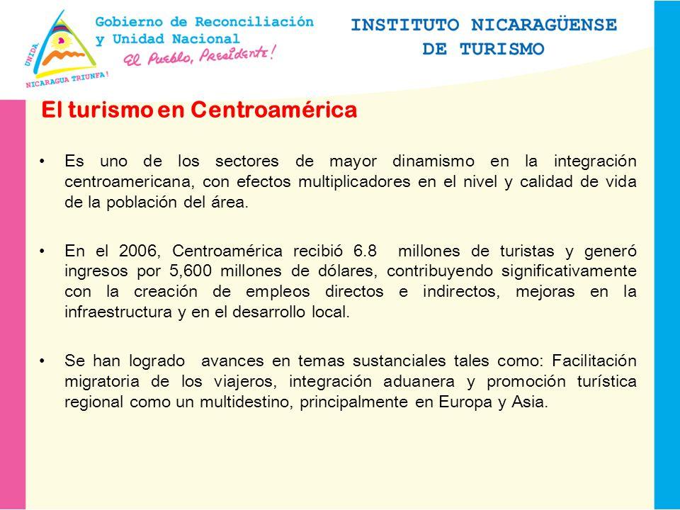 El turismo en Centroamérica