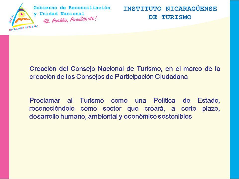 Creación del Consejo Nacional de Turismo, en el marco de la creación de los Consejos de Participación Ciudadana