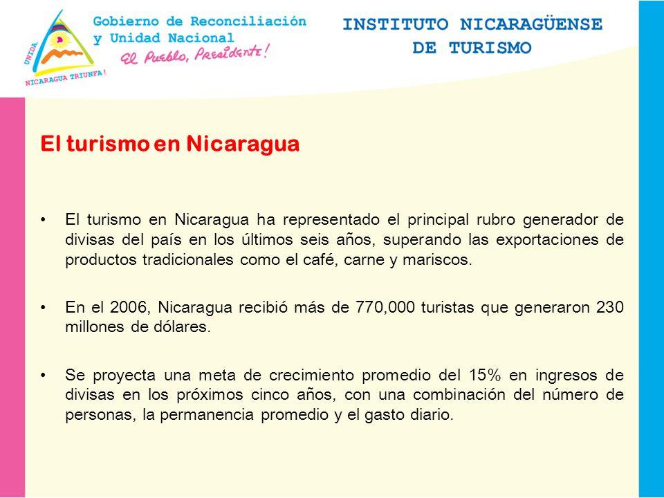 El turismo en Nicaragua