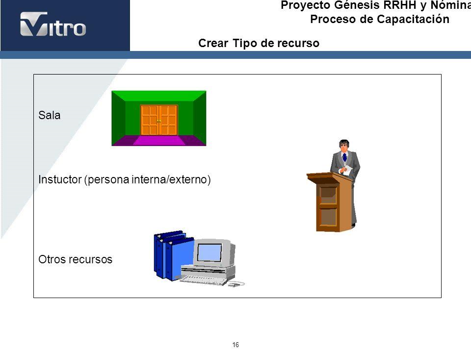 Crear Tipo de recurso Sala Instuctor (persona interna/externo)