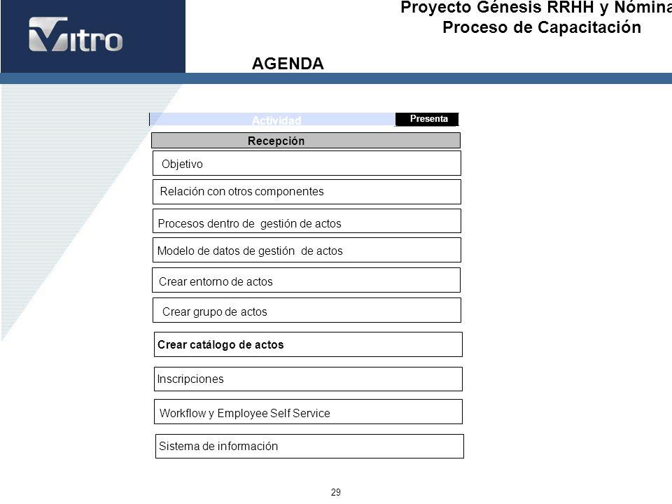 Crear catálogo de actos