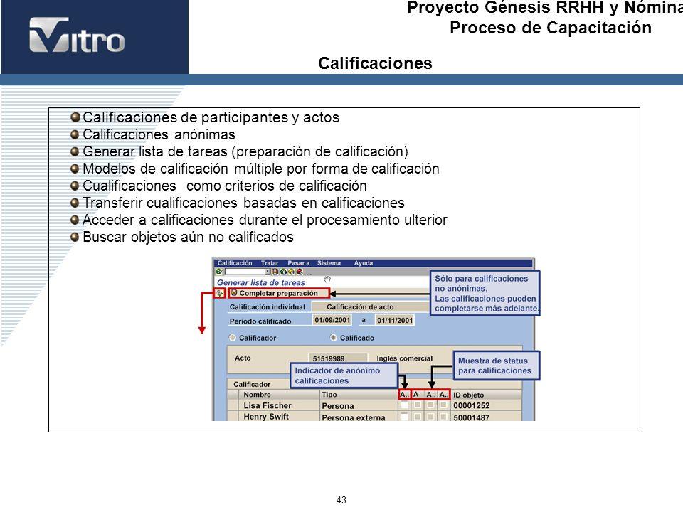 Calificaciones Calificaciones de participantes y actos