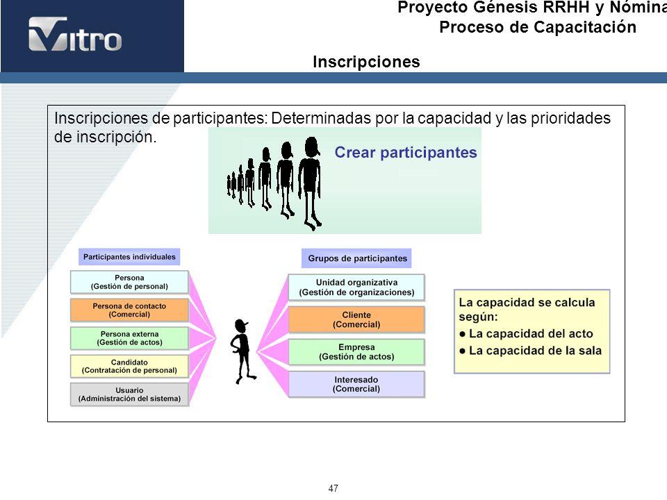 InscripcionesInscripciones de participantes: Determinadas por la capacidad y las prioridades de inscripción.