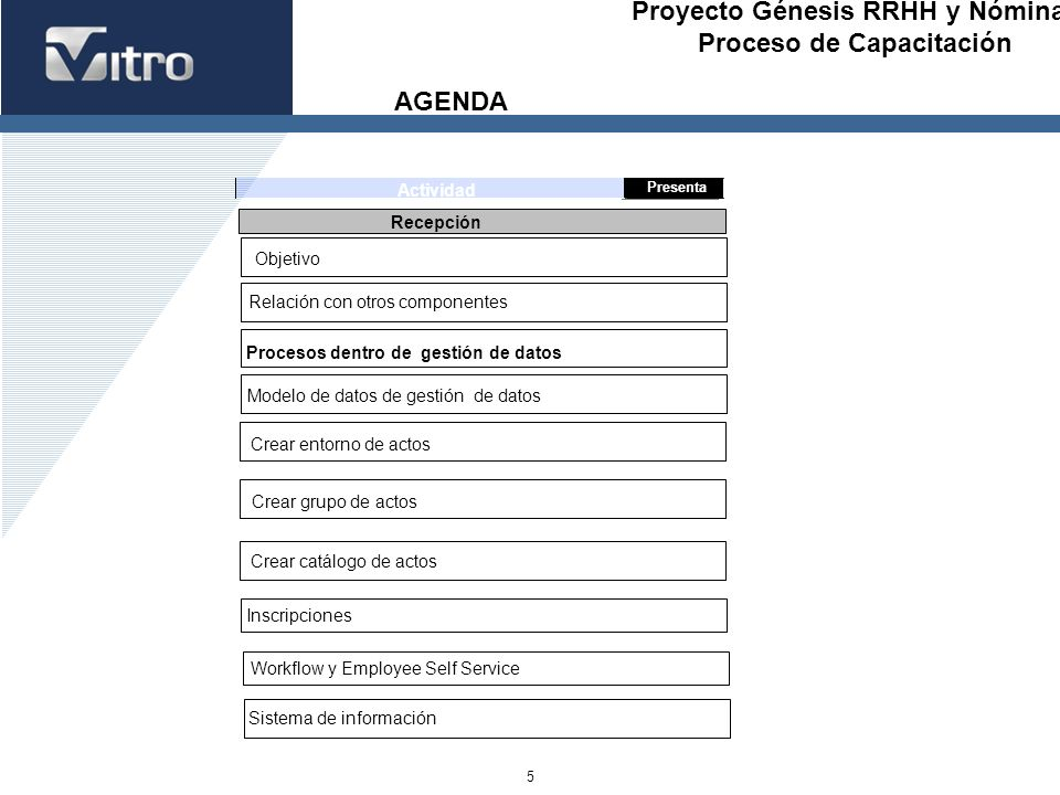 Procesos dentro de gestión de datos