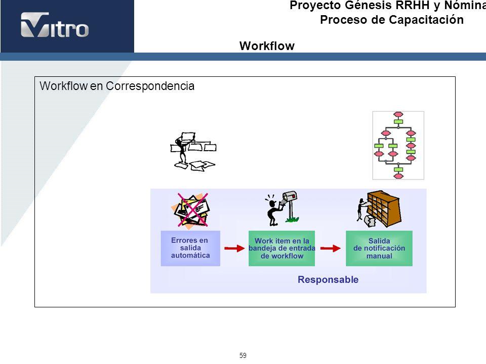 Workflow Workflow en Correspondencia