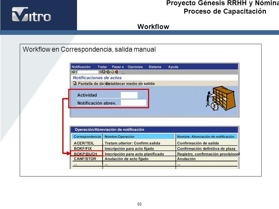 Workflow Workflow en Correspondencia, salida manual