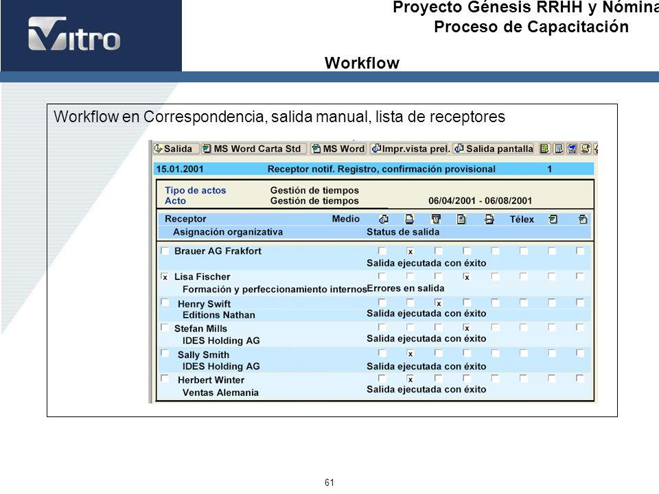 Workflow Workflow en Correspondencia, salida manual, lista de receptores