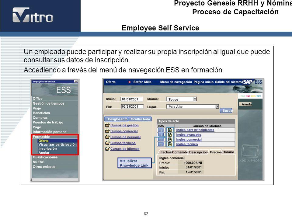 Employee Self Service Un empleado puede participar y realizar su propia inscripción al igual que puede consultar sus datos de inscripción.