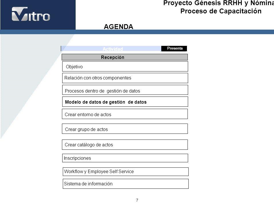 Modelo de datos de gestión de datos