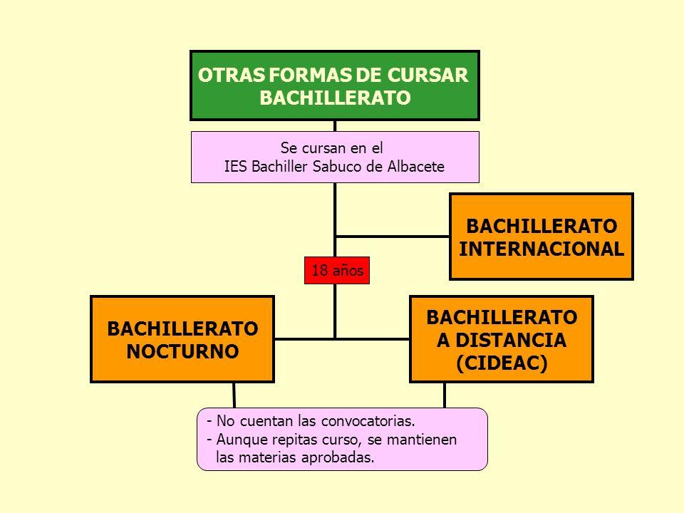 IES Bachiller Sabuco de Albacete