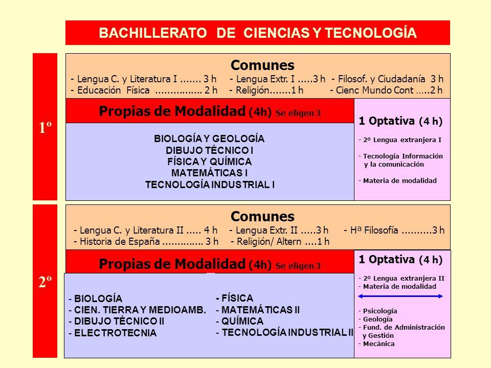 1º 2º BACHILLERATO DE CIENCIAS Y TECNOLOGÍA Comunes