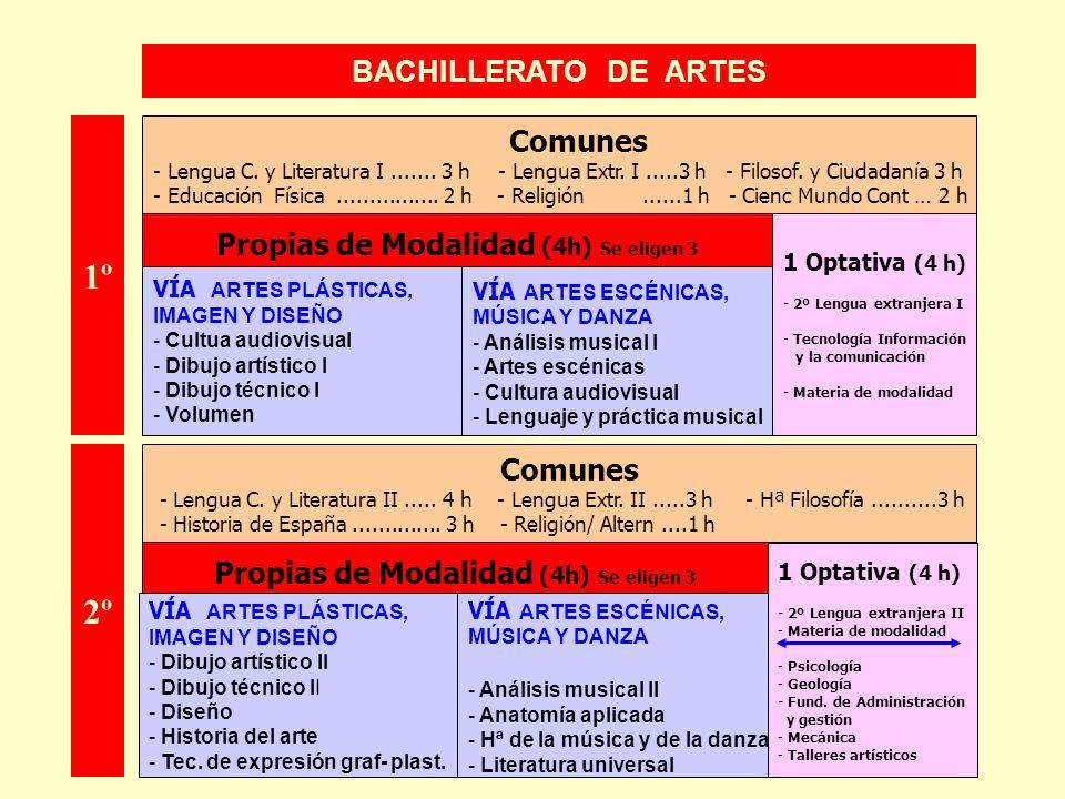 1º 2º BACHILLERATO DE ARTES Comunes