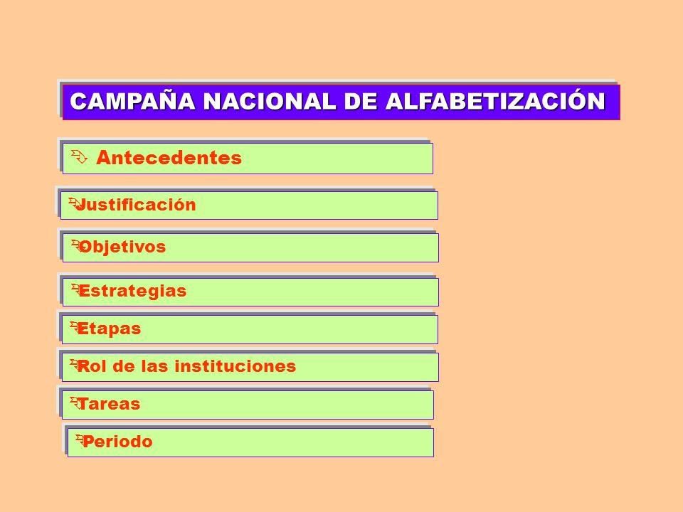 CAMPAÑA NACIONAL DE ALFABETIZACIÓN