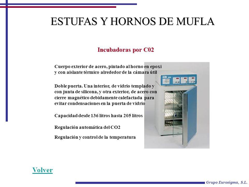 ESTUFAS Y HORNOS DE MUFLA