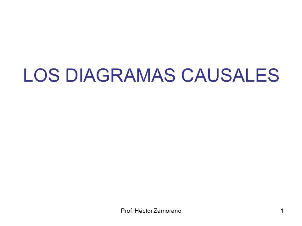 LOS DIAGRAMAS CAUSALES