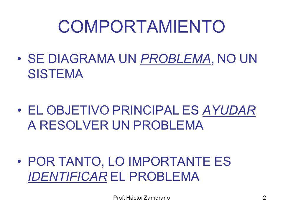COMPORTAMIENTO SE DIAGRAMA UN PROBLEMA, NO UN SISTEMA