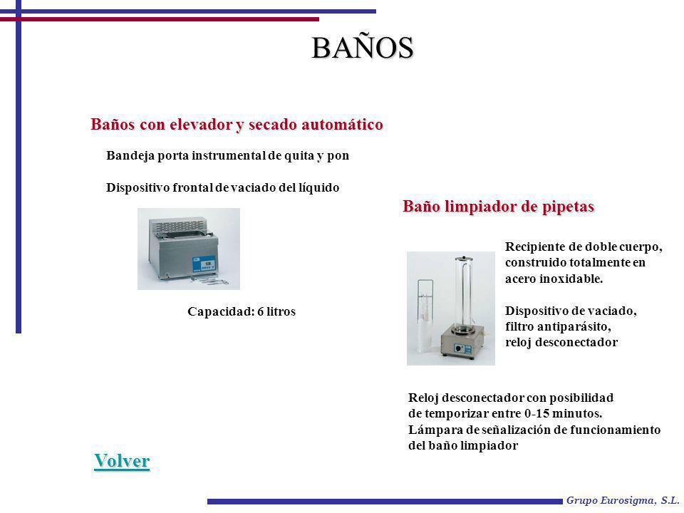 BAÑOS Volver Baños con elevador y secado automático