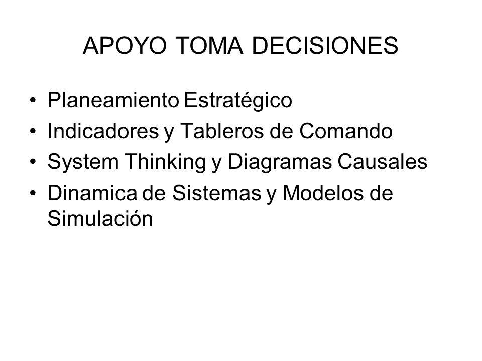 APOYO TOMA DECISIONES Planeamiento Estratégico