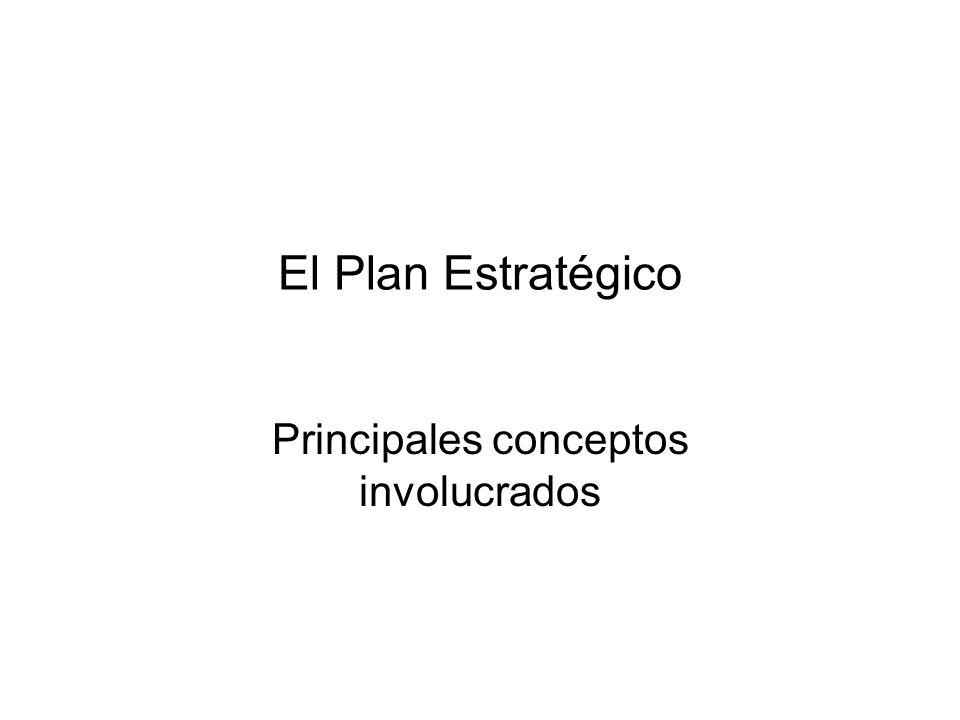 Principales conceptos involucrados