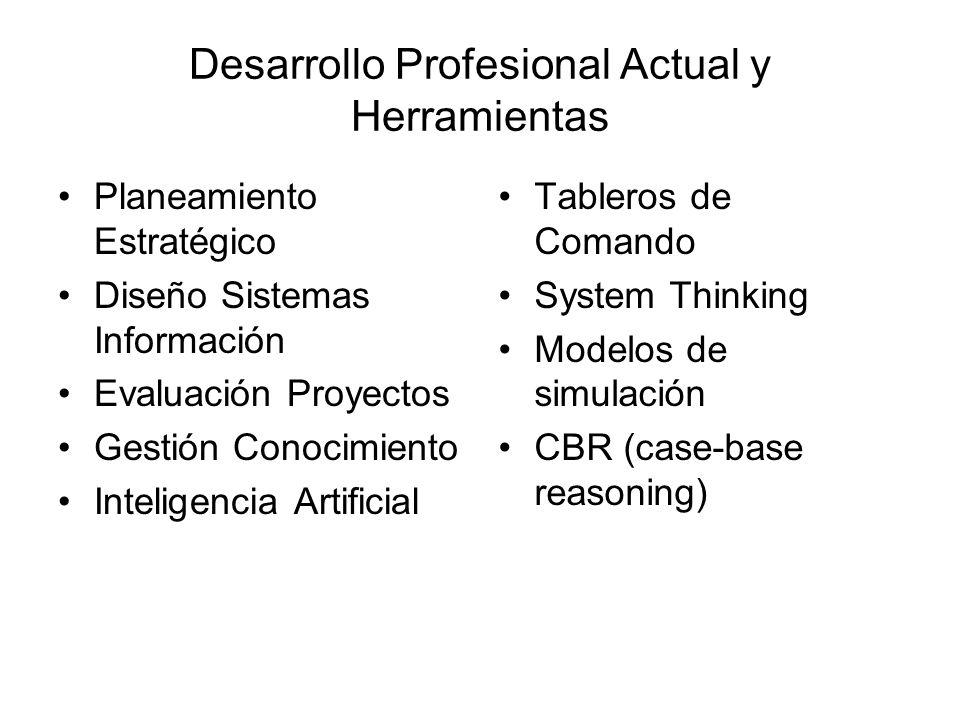 Desarrollo Profesional Actual y Herramientas