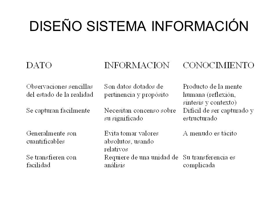 DISEÑO SISTEMA INFORMACIÓN