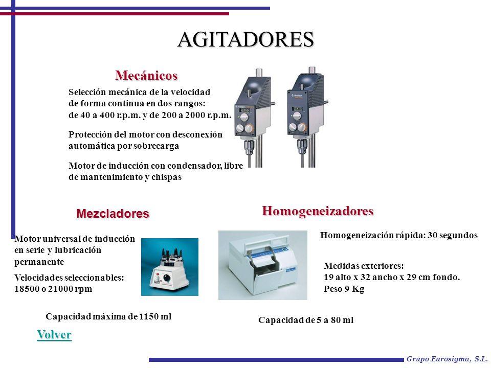 AGITADORES Mecánicos Homogeneizadores Mezcladores Volver