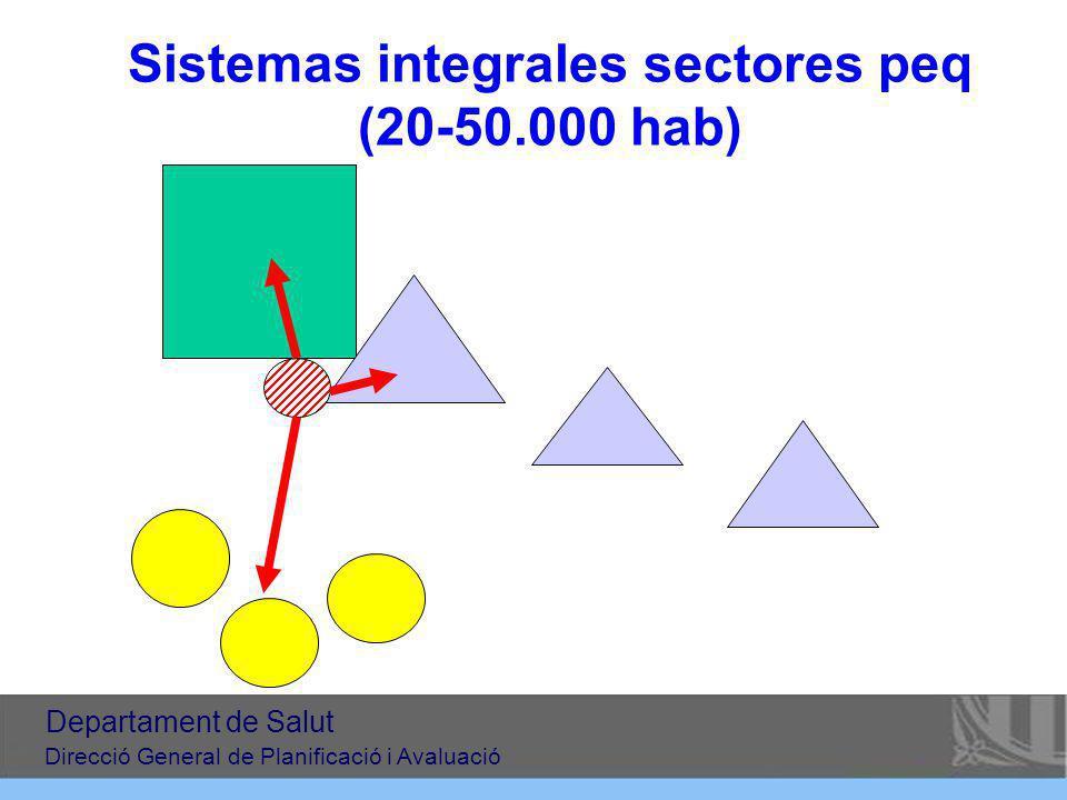 Sistemas integrales sectores peq (20-50.000 hab)