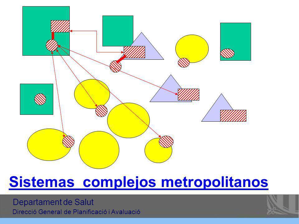 Sistemas complejos metropolitanos