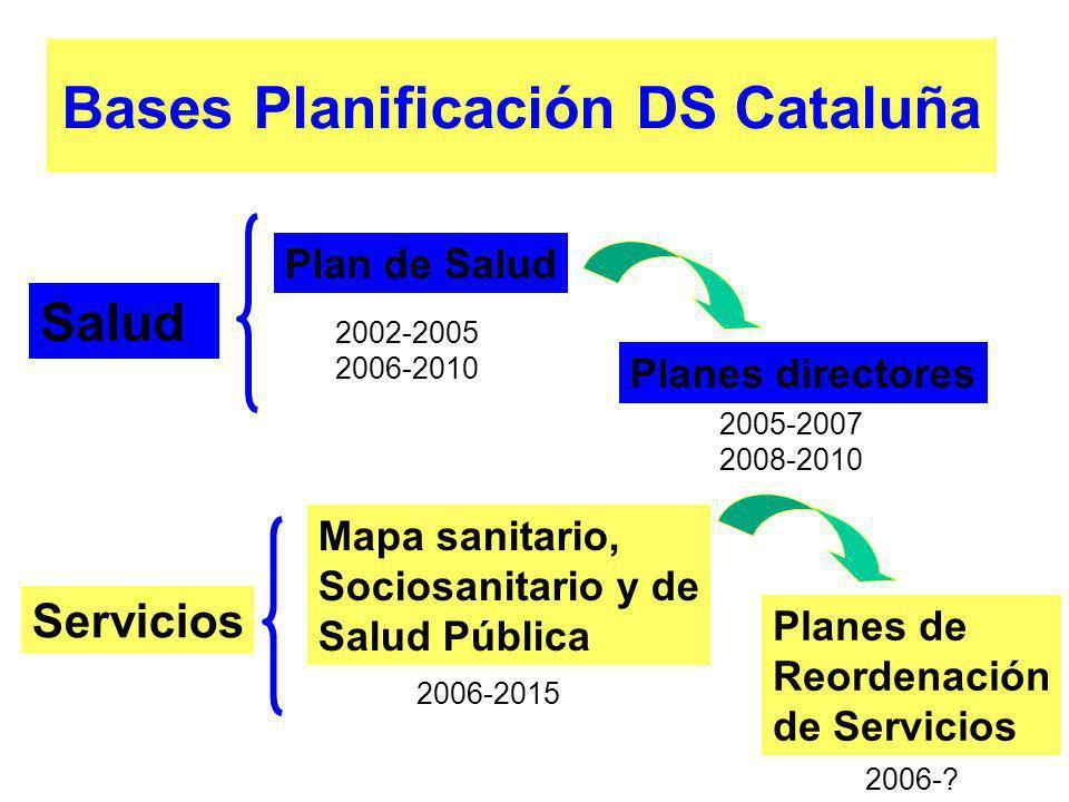 Bases Planificación DS Cataluña