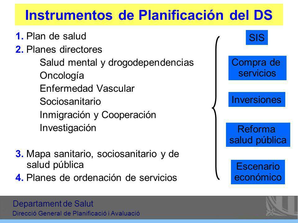 Instrumentos de Planificación del DS