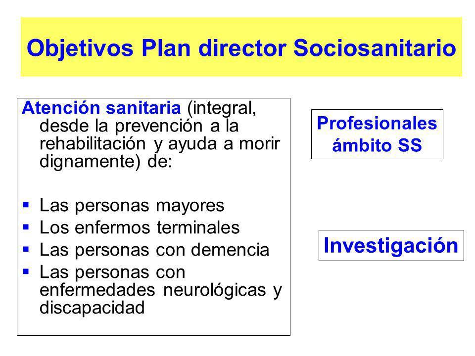 Objetivos Plan director Sociosanitario