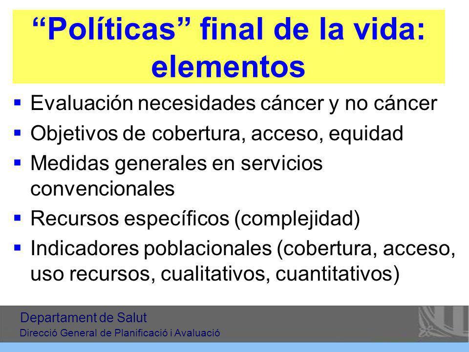 Políticas final de la vida: elementos