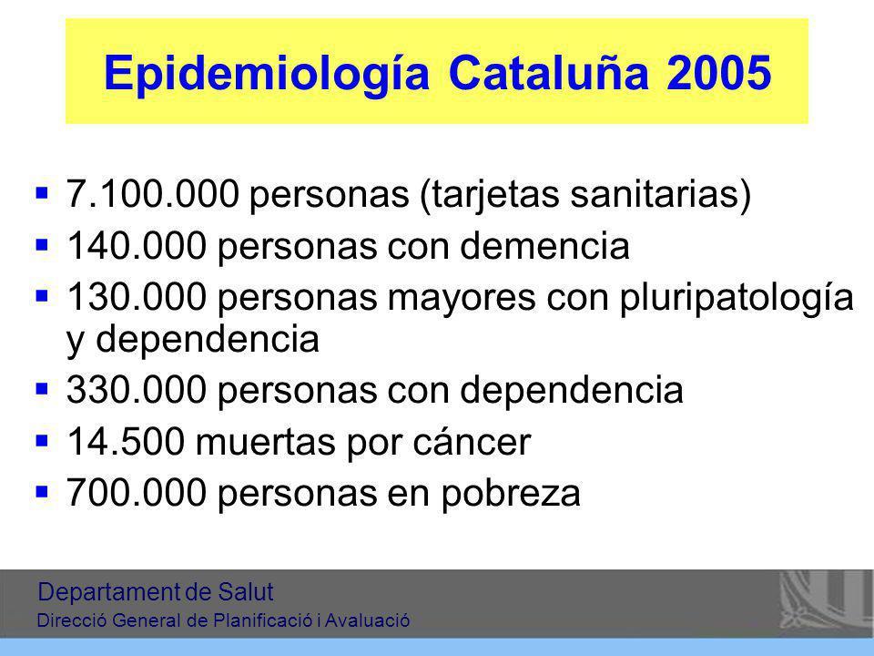 Epidemiología Cataluña 2005