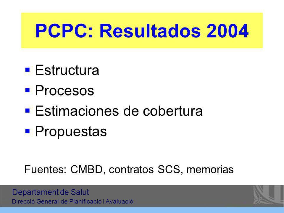 PCPC: Resultados 2004 Estructura Procesos Estimaciones de cobertura