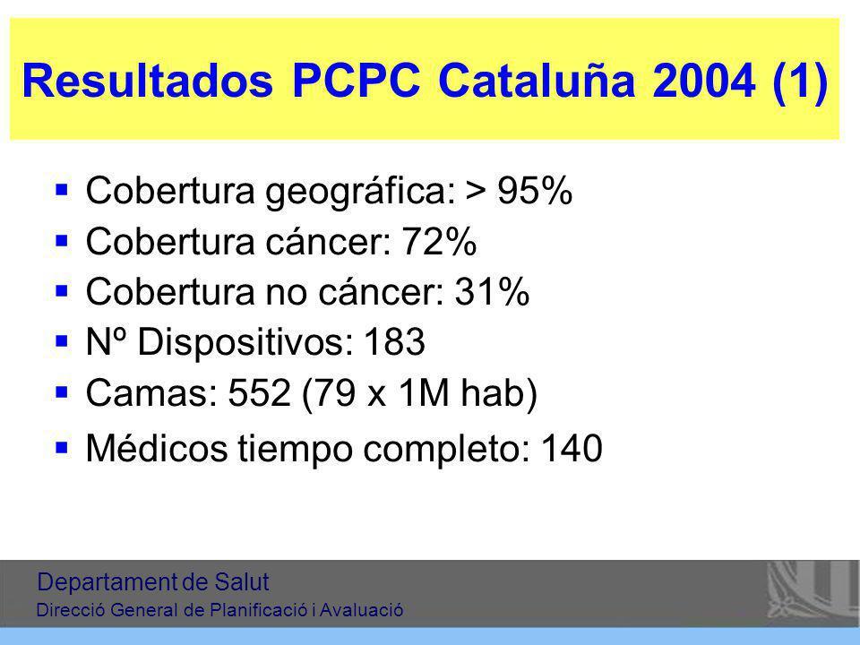 Resultados PCPC Cataluña 2004 (1)