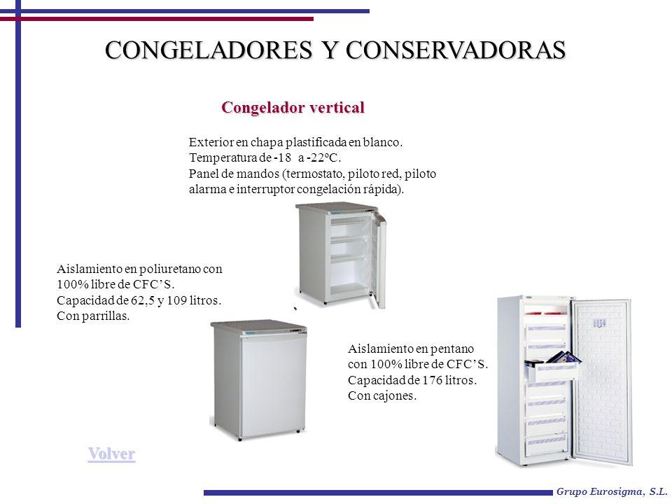CONGELADORES Y CONSERVADORAS